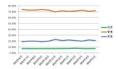 潍坊网站优化百度搜索引擎给站长的建议