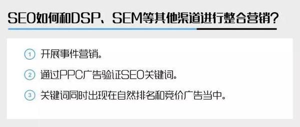 网站优化 SEO技巧 网站SEO SEO教程 新站怎么做优化